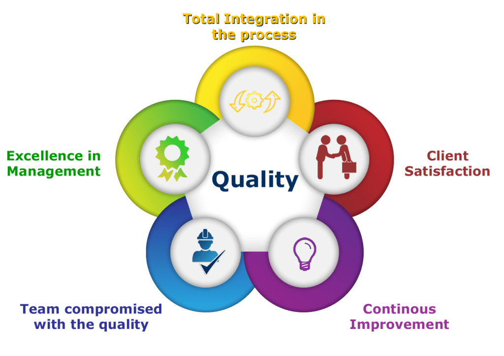 traning project on retailer satisfaction By the term team satisfaction we mean the satisfaction of team members of the project team as with customer satisfaction, here we also suggest to use interviews with individual team members in case of smaller project teams of up to twelve people, and questionnaires for larger teams.